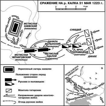 Сражение на реке Калка 31 мая 1223г.